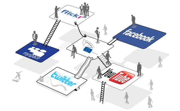 How Using Social Media Can Boost Your Company's Performance