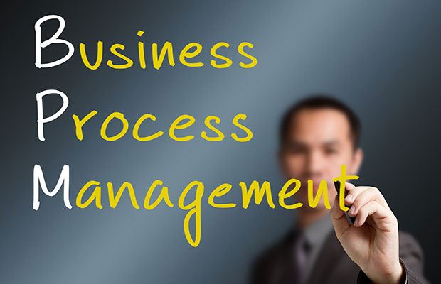 What Is Business Process Management Or BPM