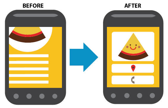 The Importance Of A Mobile-friendly Website