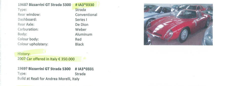 Filtering False Information In Classic Automotive Business