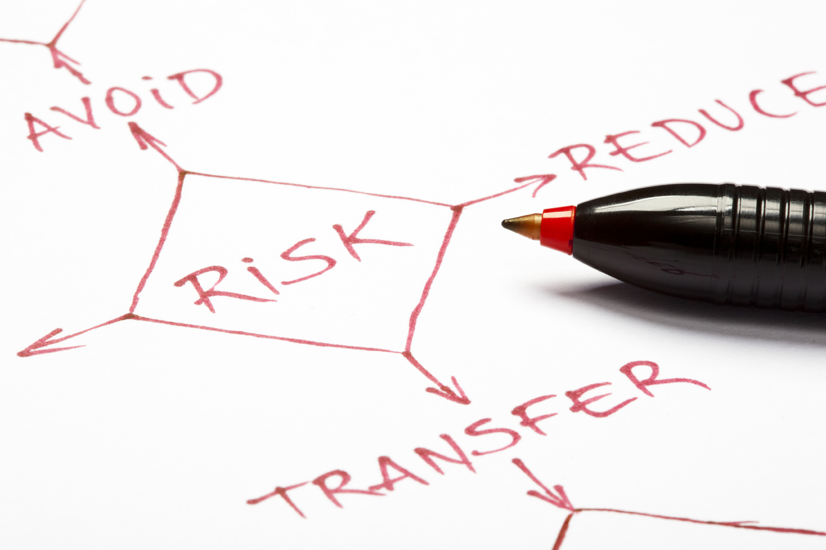Risk Management Strategies To Reduce Company Turnover