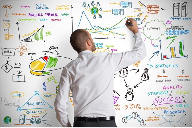 Internet Marketing Solutions: The Way To Profit Maximization