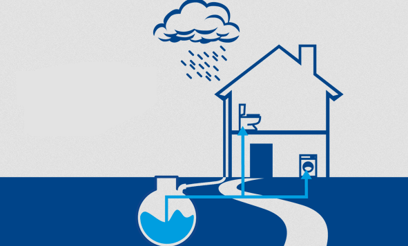 Objective and Methods Of Doing Rainwater Harvesting