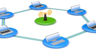 T1 Internet Services and Its Benefits