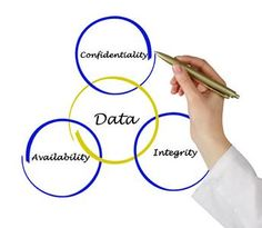 Tips For Managing Data Quality