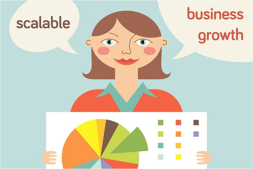 8 Ways To Ensure That Your Business Is Scalable, Fast