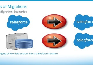 How To Migrate Your Salesforce Test Data and Actual Data Successfully and Safely