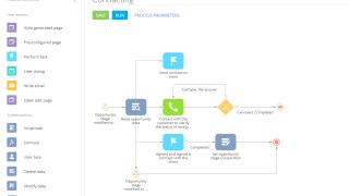 visual process designer