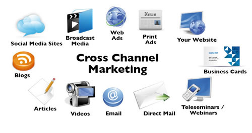 An Introduction To Cross-Channel Marketing