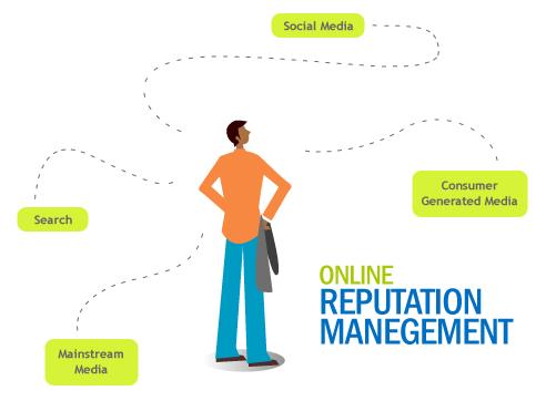 Seek The Importance Of Online Reputation Management For Online Business Development