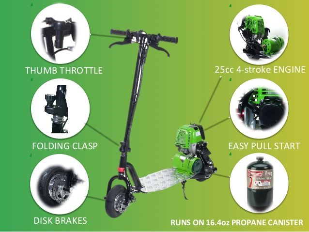 The Best Scooter Of The 21st Century: ProgoPS3000