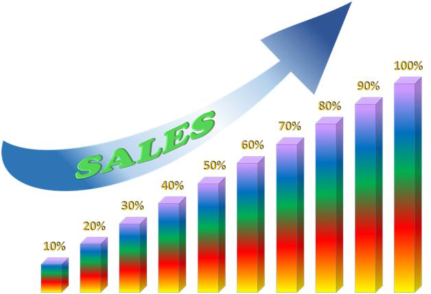 5 Online Sales-boosting Tips