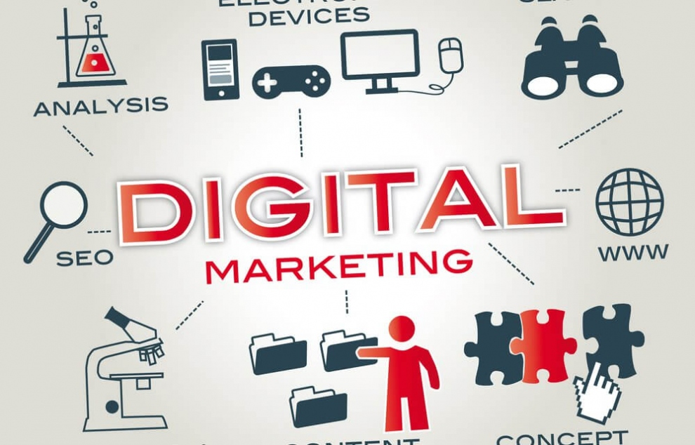 Digital-Marketing-Strategy-1-1000x640