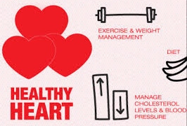 Tips To Keep Your Heart Healthy and Young For Longer