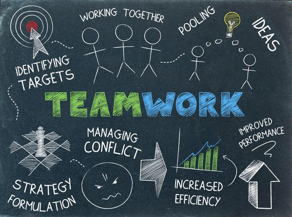 How To Improve Teamwork