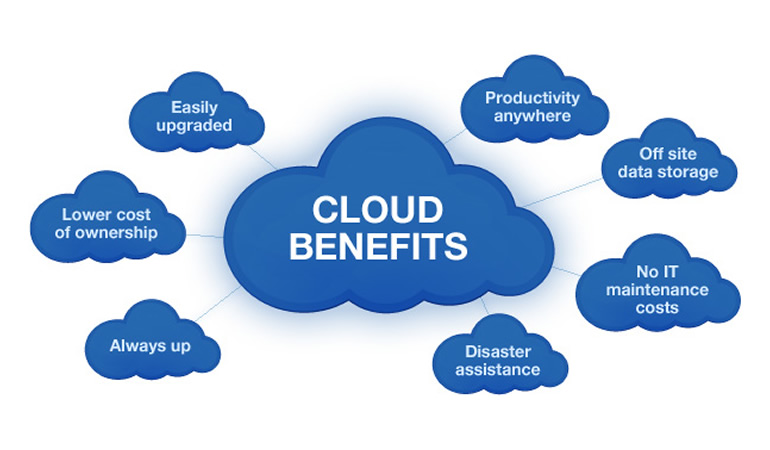 Benefits Of ERP Cloud Solutions