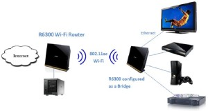 manage home network